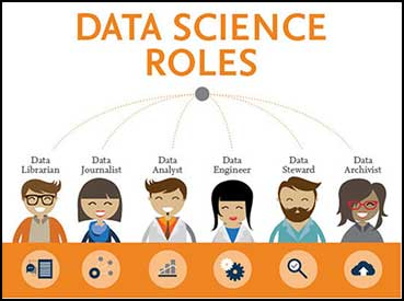 Data-Science-Roles