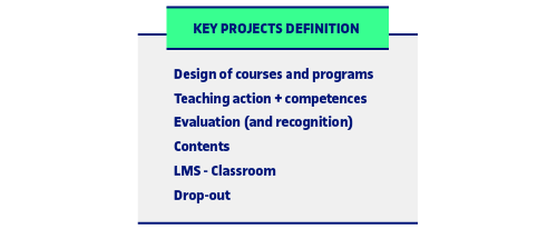 Key Projects Definition